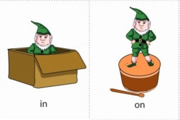 GrammarTrivia In Vs At Prepositions Of Place