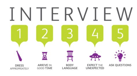 interview-tips-advice-Kenya