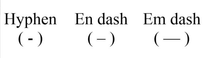 #GrammarTrivia: Hyphen, En Dash, and Em Dash