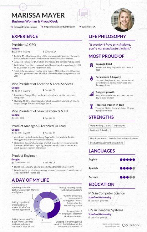 Marissa Mayer's CV